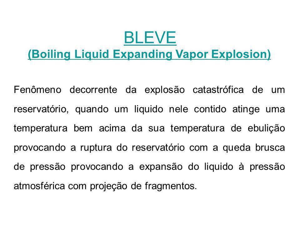 (Boiling Liquid Expanding Vapor Explosion)