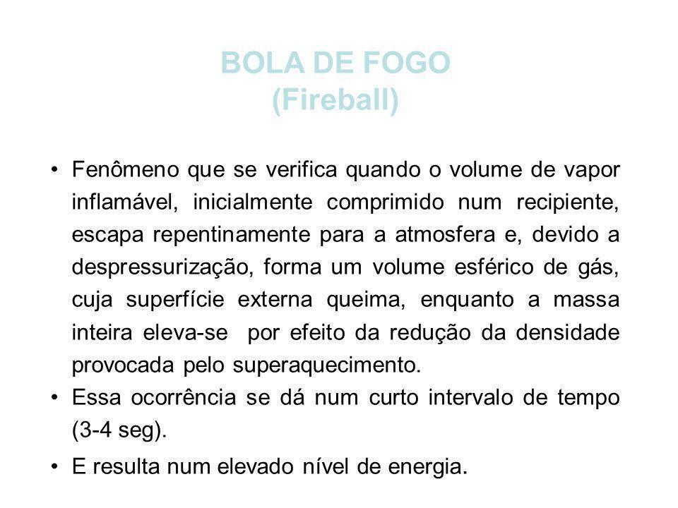 BOLA DE FOGO (Fireball)