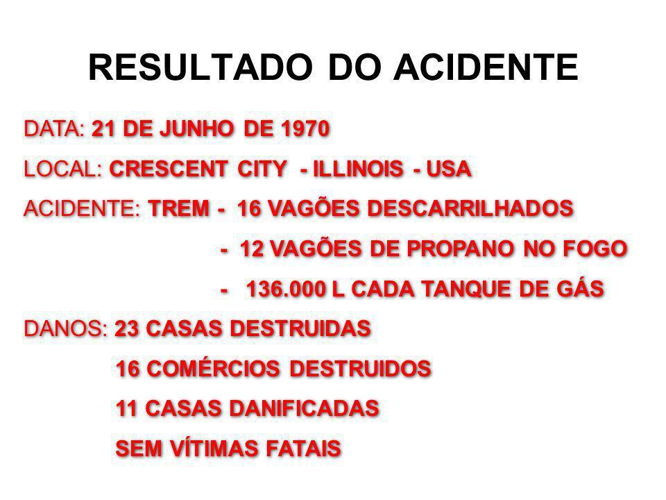RESULTADO DO ACIDENTE DATA: 21 DE JUNHO DE 1970