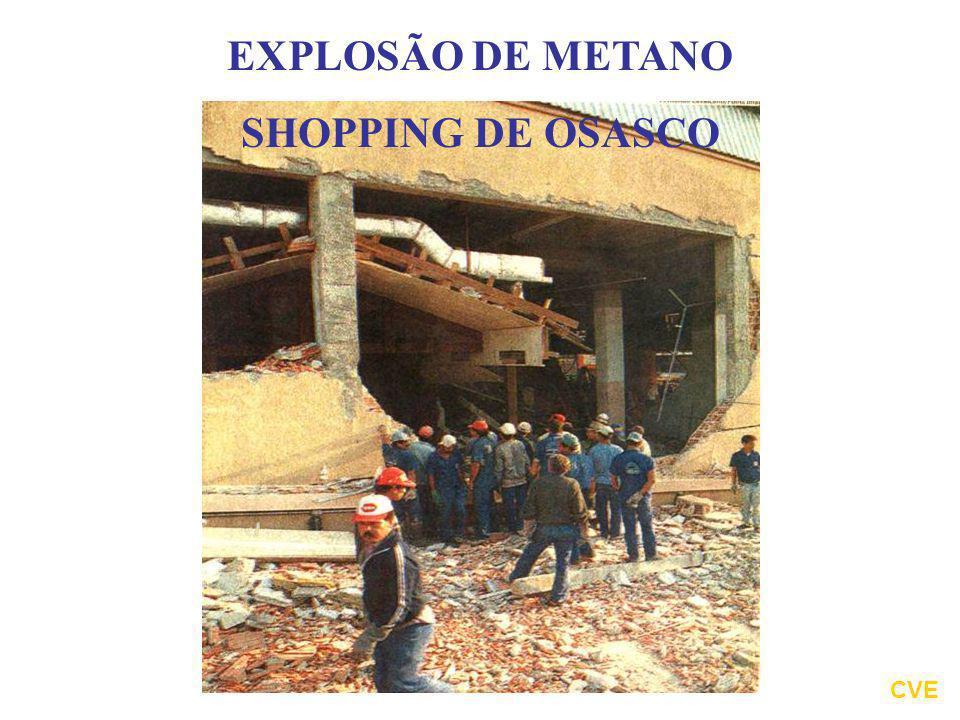 EXPLOSÃO DE METANO SHOPPING DE OSASCO