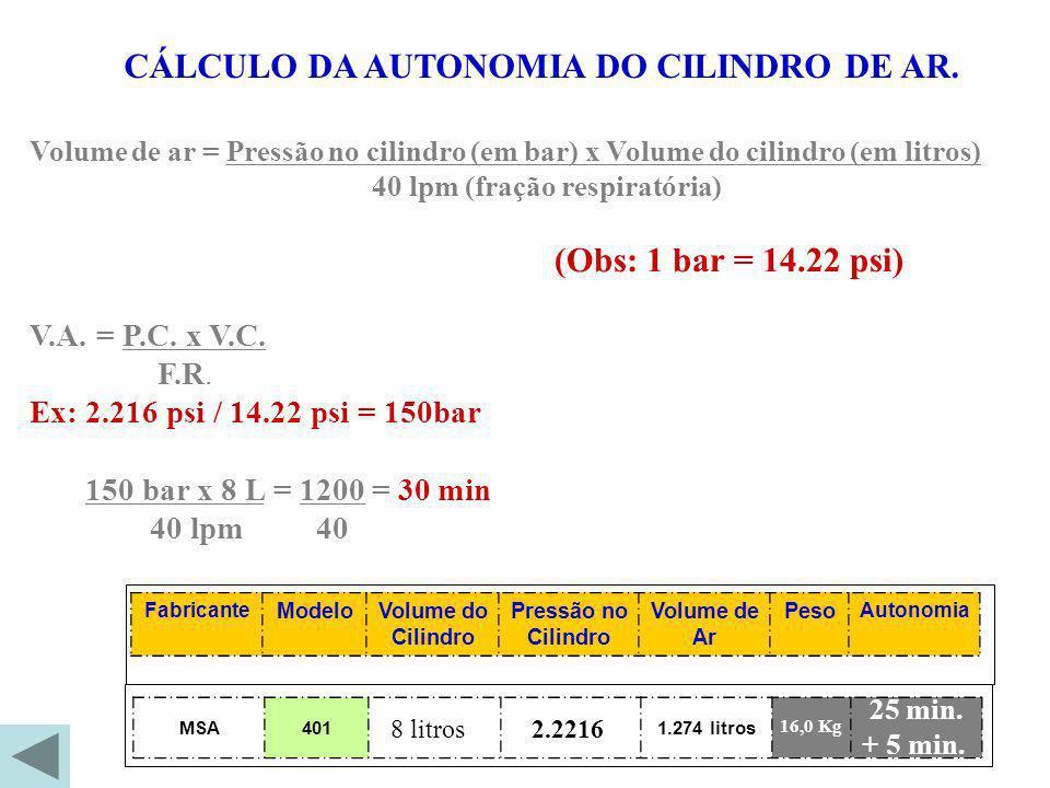 CÁLCULO DA AUTONOMIA DO CILINDRO DE AR.