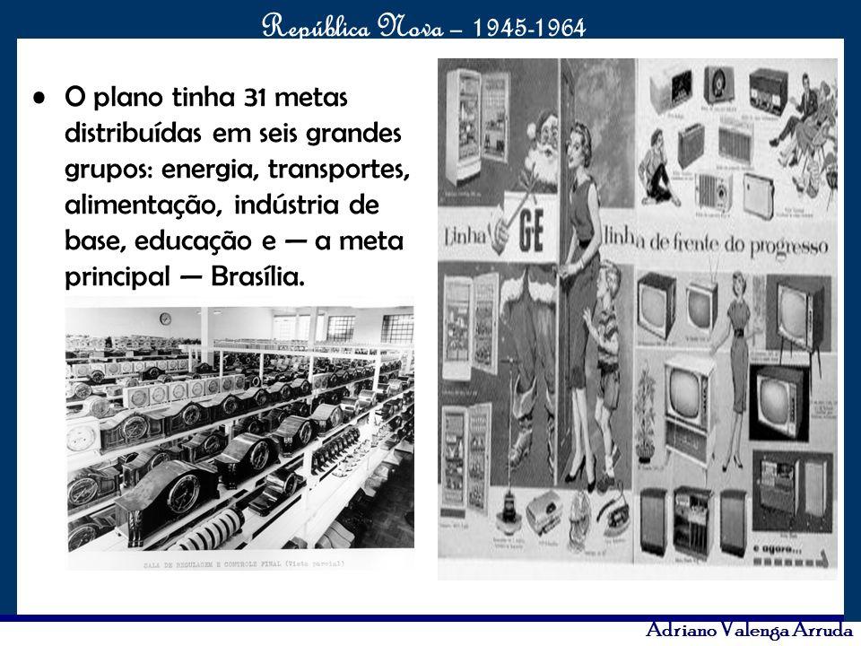 O plano tinha 31 metas distribuídas em seis grandes grupos: energia, transportes, alimentação, indústria de base, educação e — a meta principal — Brasília.