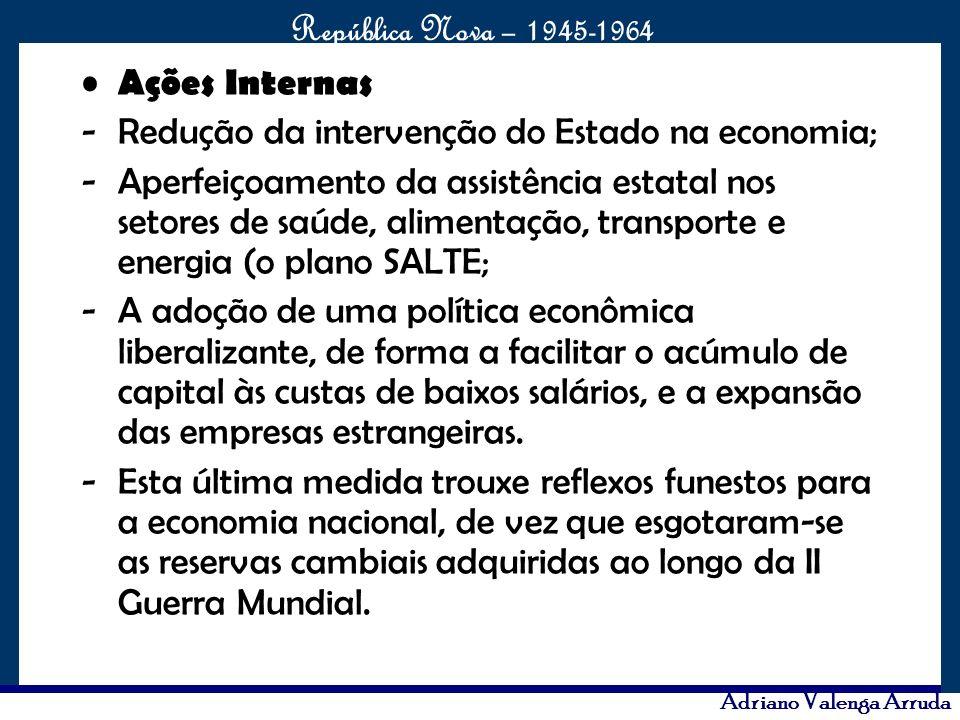 Ações Internas Redução da intervenção do Estado na economia;