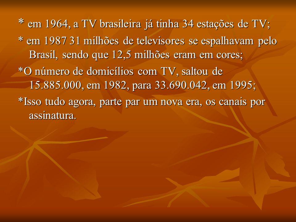 * em 1964, a TV brasileira já tinha 34 estações de TV;