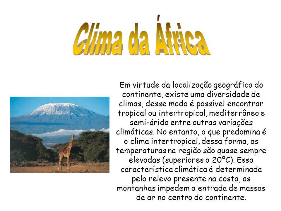 Clima da África