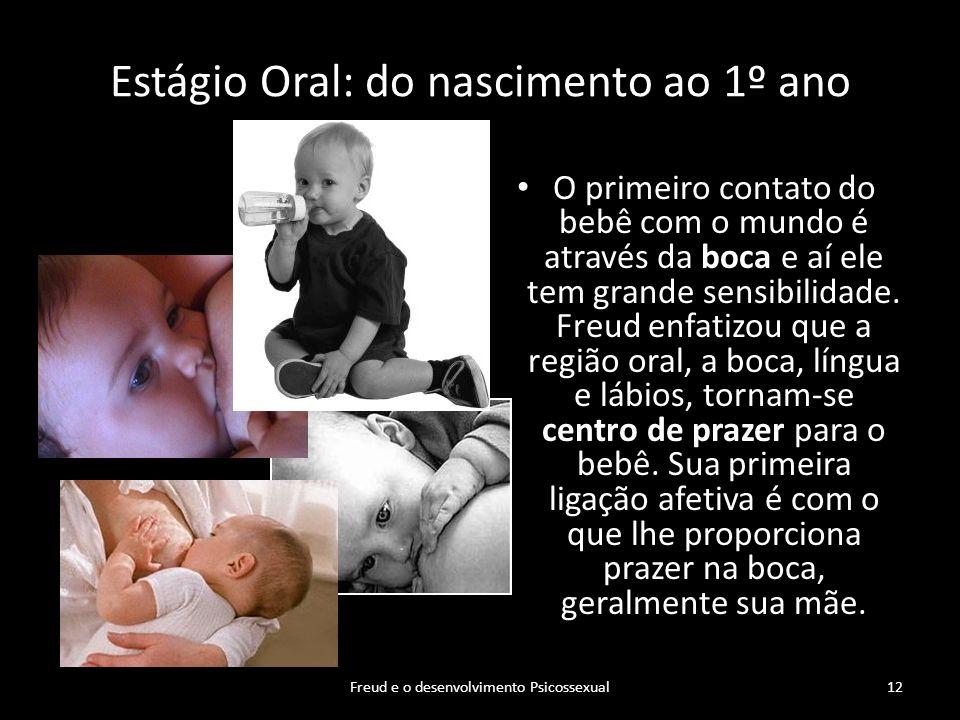 Estágio Oral: do nascimento ao 1º ano