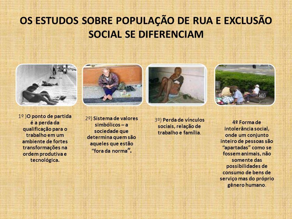 OS ESTUDOS SOBRE POPULAÇÃO DE RUA E EXCLUSÃO SOCIAL SE DIFERENCIAM