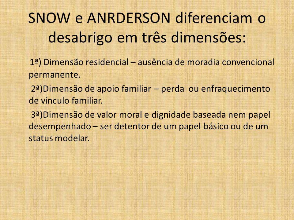 SNOW e ANRDERSON diferenciam o desabrigo em três dimensões: