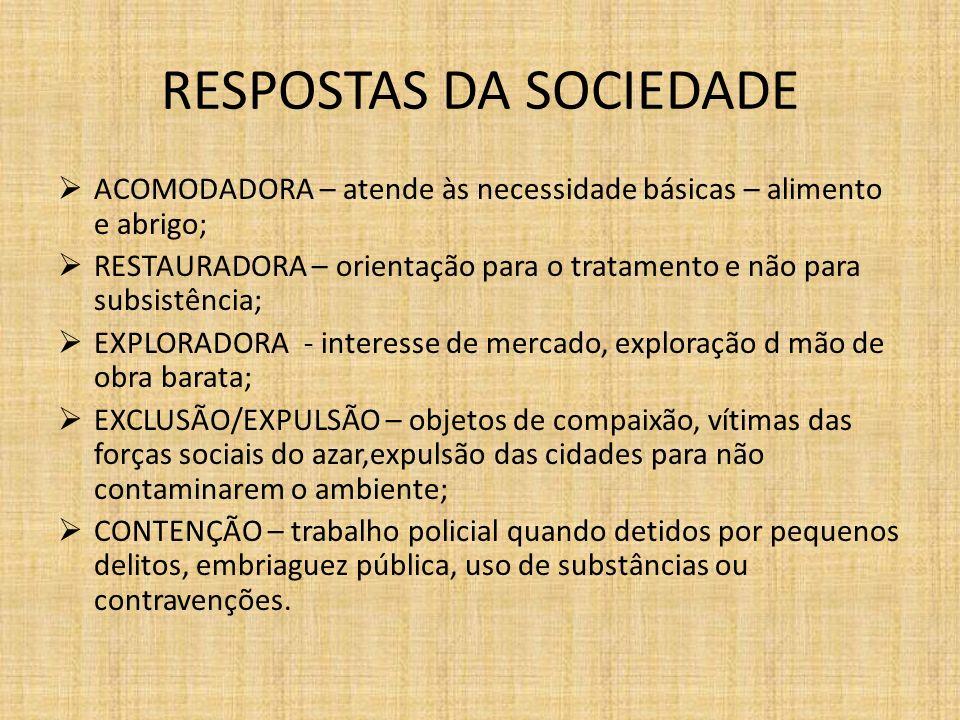 RESPOSTAS DA SOCIEDADE