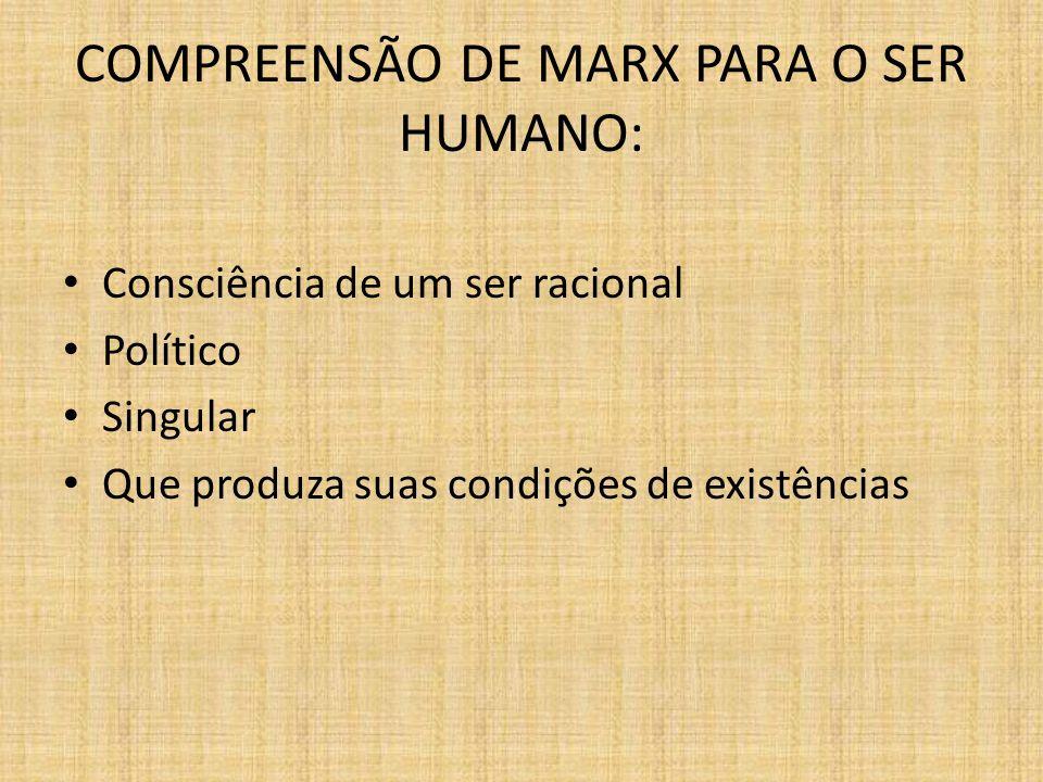 COMPREENSÃO DE MARX PARA O SER HUMANO: