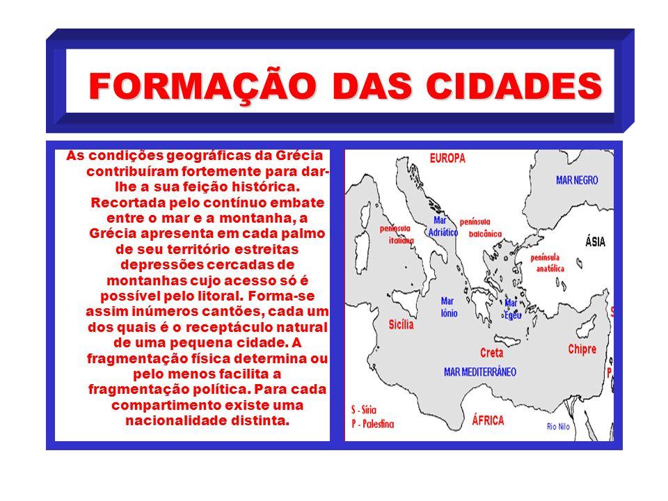 FORMAÇÃO DAS CIDADES
