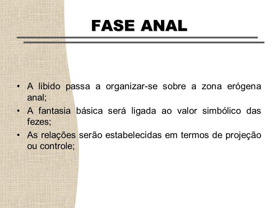 FASE ANAL A libido passa a organizar-se sobre a zona erógena anal;