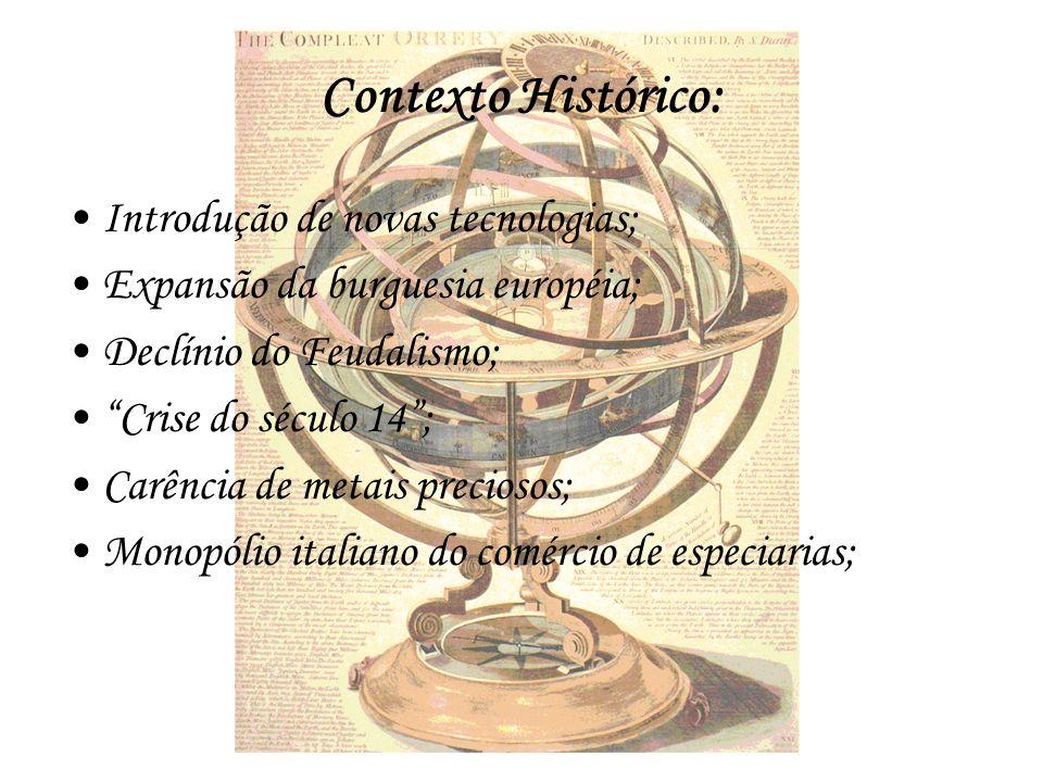 Contexto Histórico: Introdução de novas tecnologias;