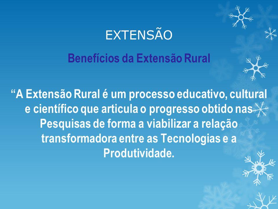 Benefícios da Extensão Rural