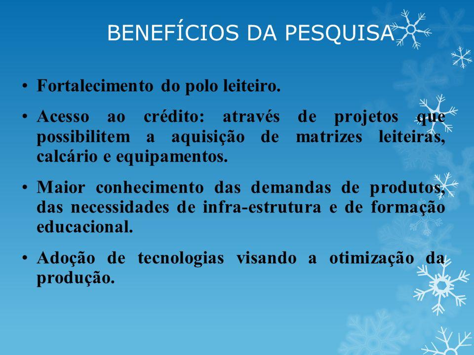 BENEFÍCIOS DA PESQUISA