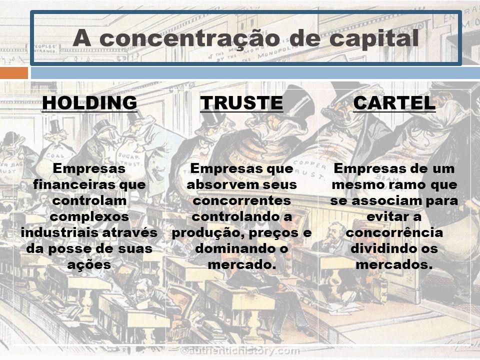 A concentração de capital