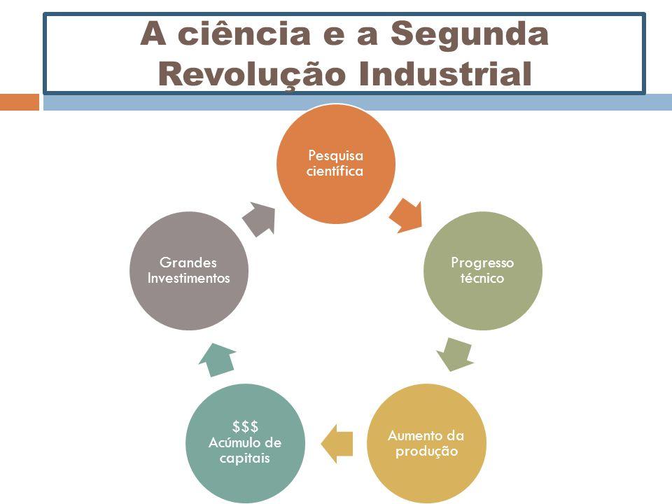 A ciência e a Segunda Revolução Industrial