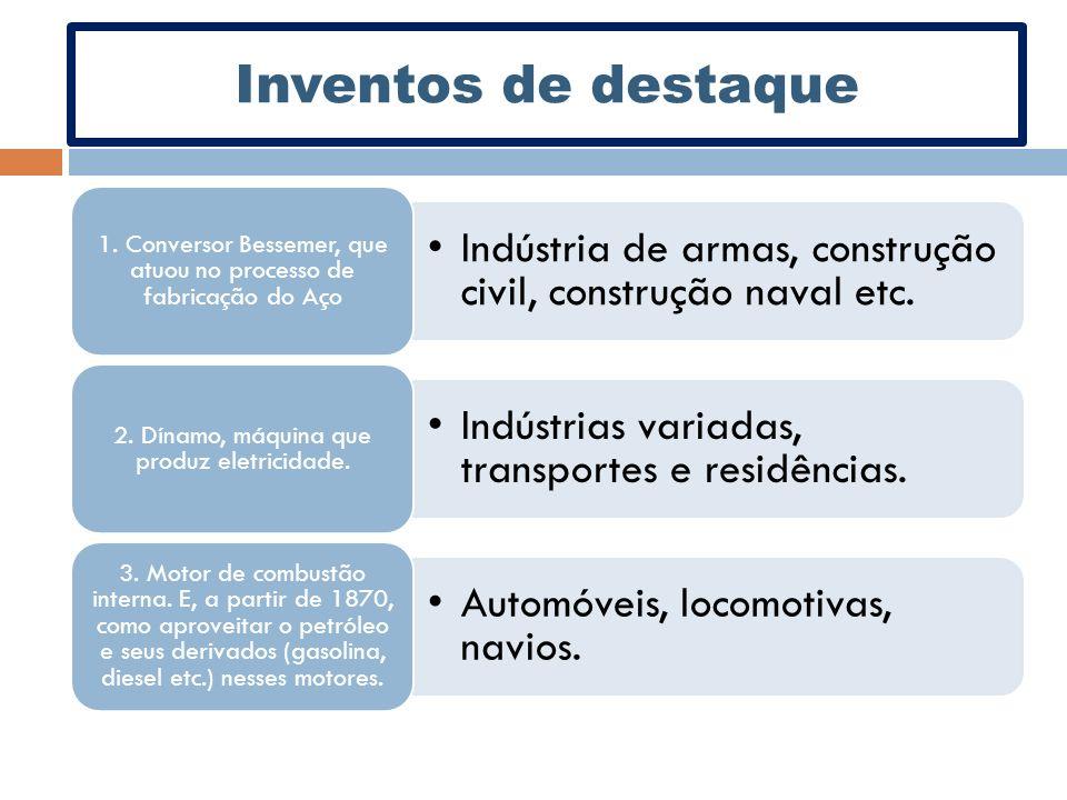 Inventos de destaque 1. Conversor Bessemer, que atuou no processo de fabricação do Aço. Indústria de armas, construção civil, construção naval etc.