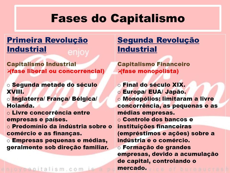 Fases do Capitalismo Primeira Revolução Industrial
