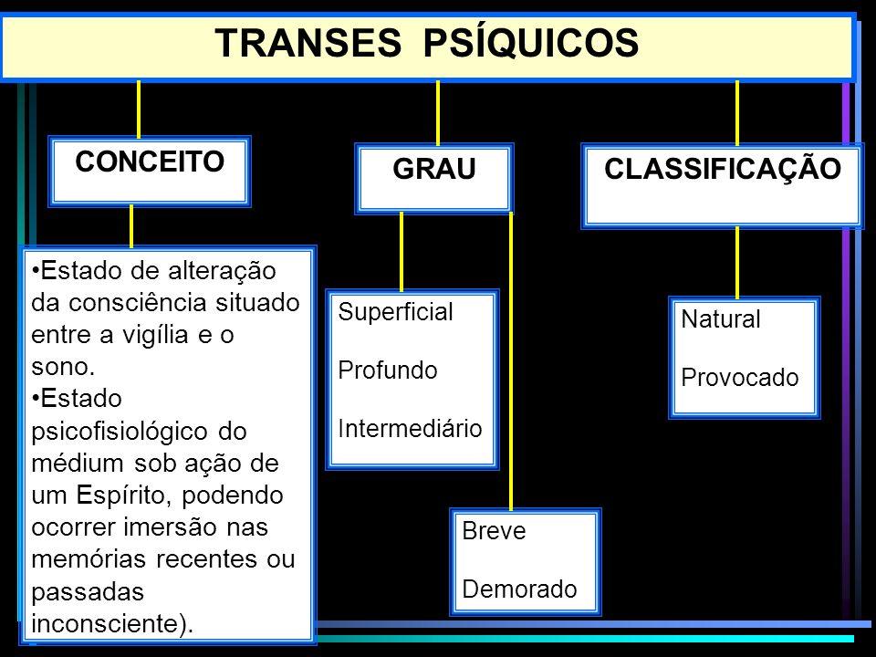 TRANSES PSÍQUICOS CONCEITO GRAU CLASSIFICAÇÃO