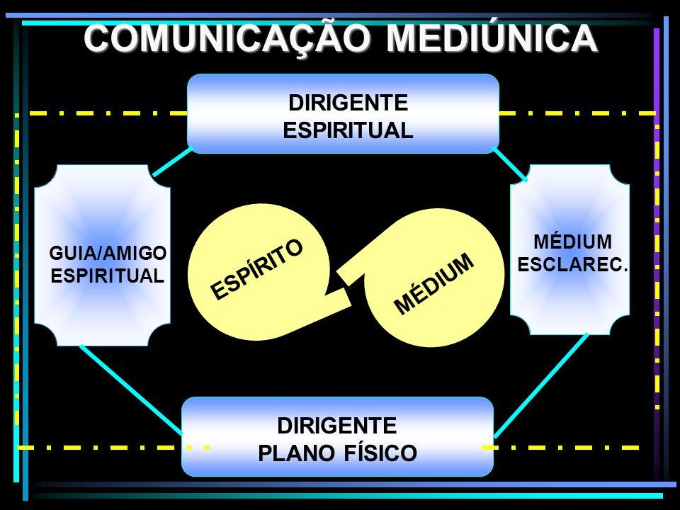 COMUNICAÇÃO MEDIÚNICA