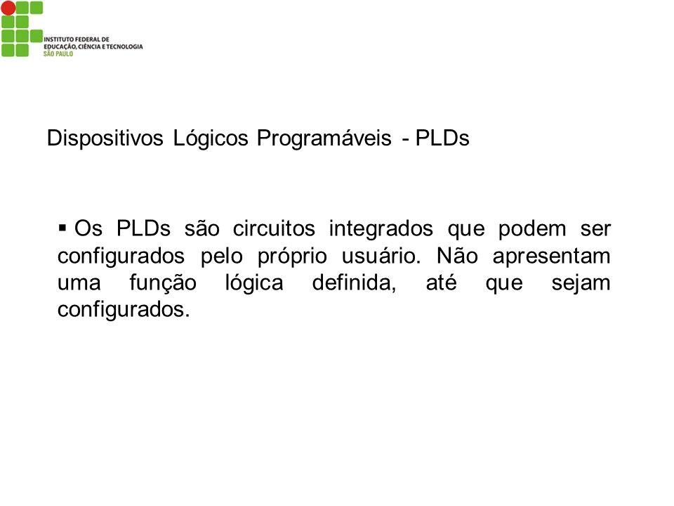 Dispositivos Lógicos Programáveis - PLDs
