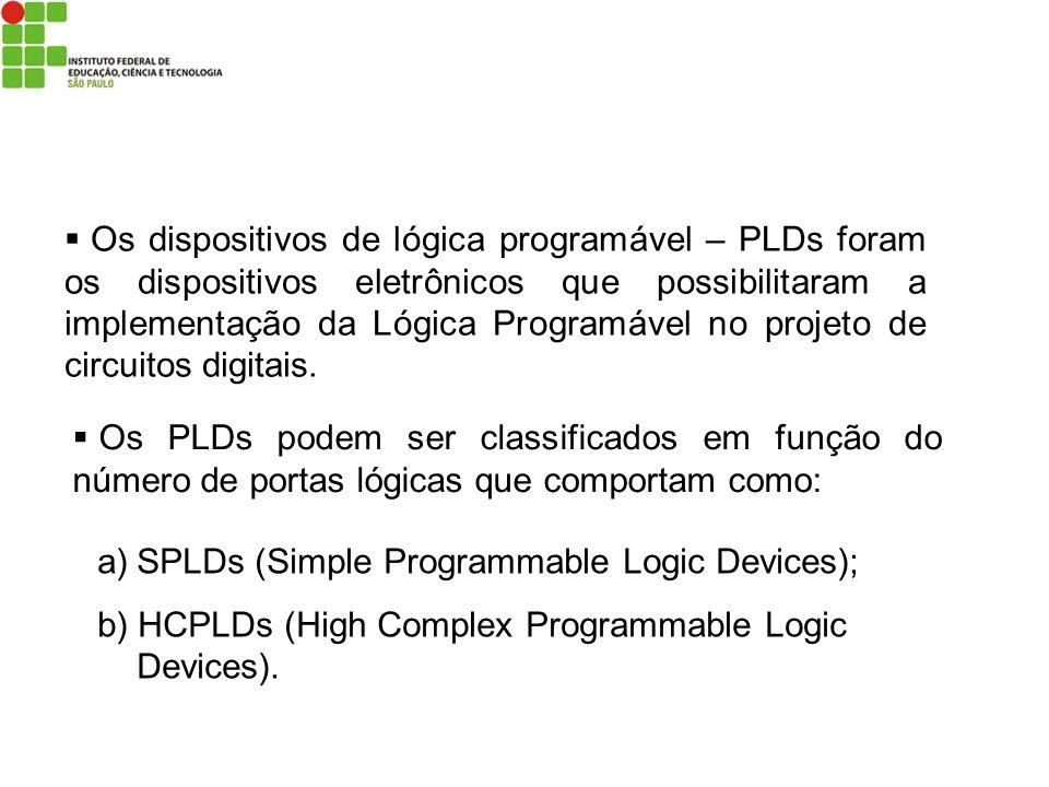 Os dispositivos de lógica programável – PLDs foram os dispositivos eletrônicos que possibilitaram a implementação da Lógica Programável no projeto de circuitos digitais.