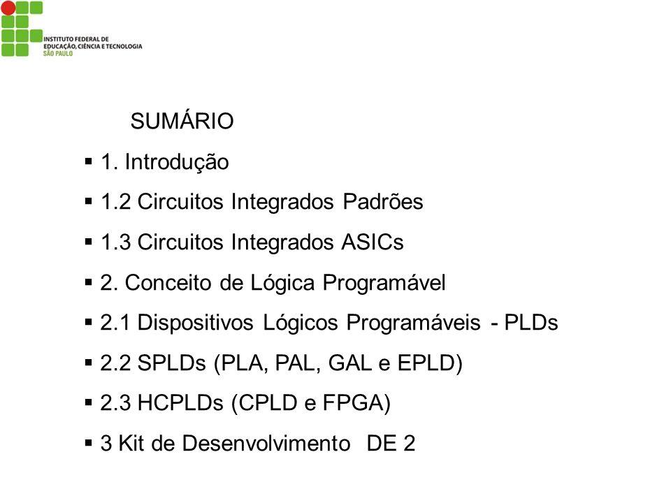 1.2 Circuitos Integrados Padrões 1.3 Circuitos Integrados ASICs