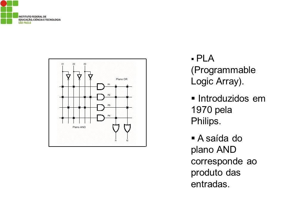 Introduzidos em 1970 pela Philips.