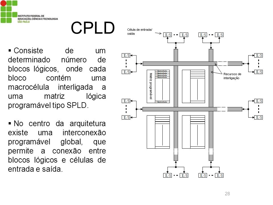 CPLD