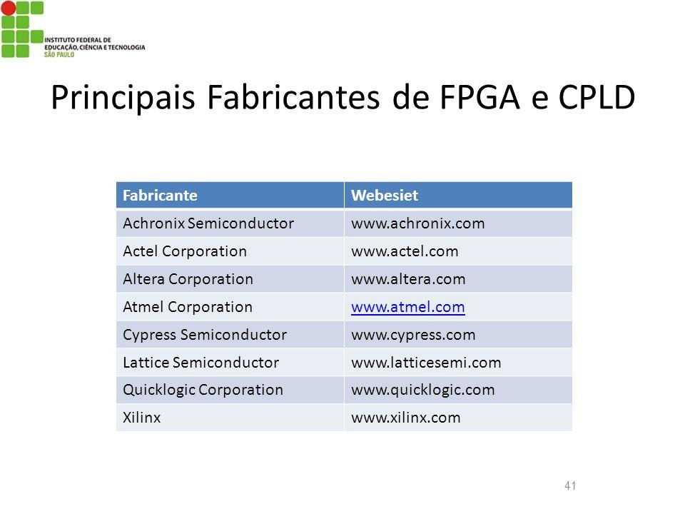 Principais Fabricantes de FPGA e CPLD