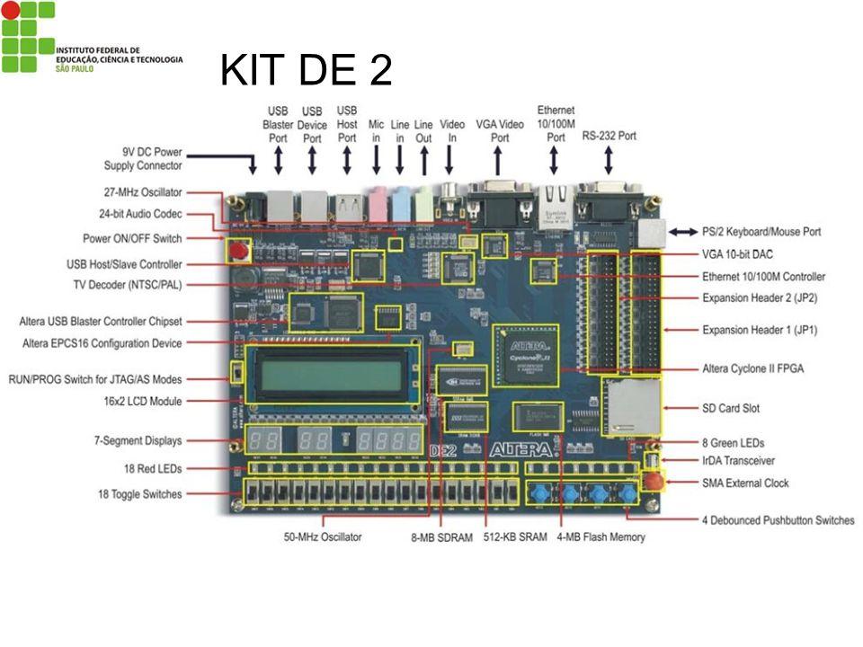 KIT DE 2