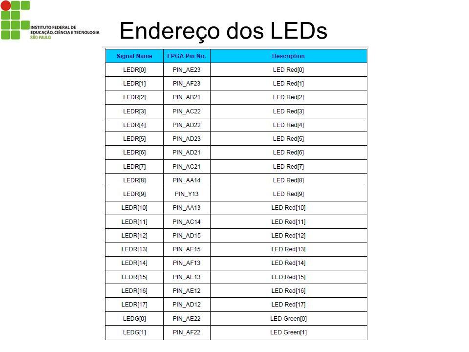 Endereço dos LEDs