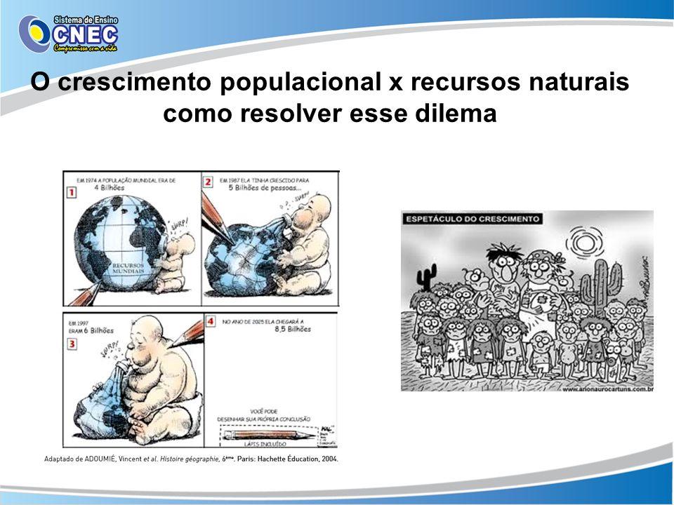 O crescimento populacional x recursos naturais
