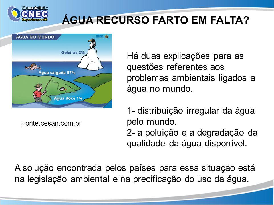 ÁGUA RECURSO FARTO EM FALTA