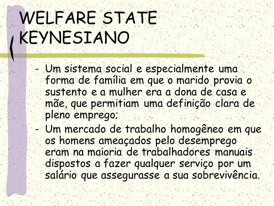 WELFARE STATE KEYNESIANO