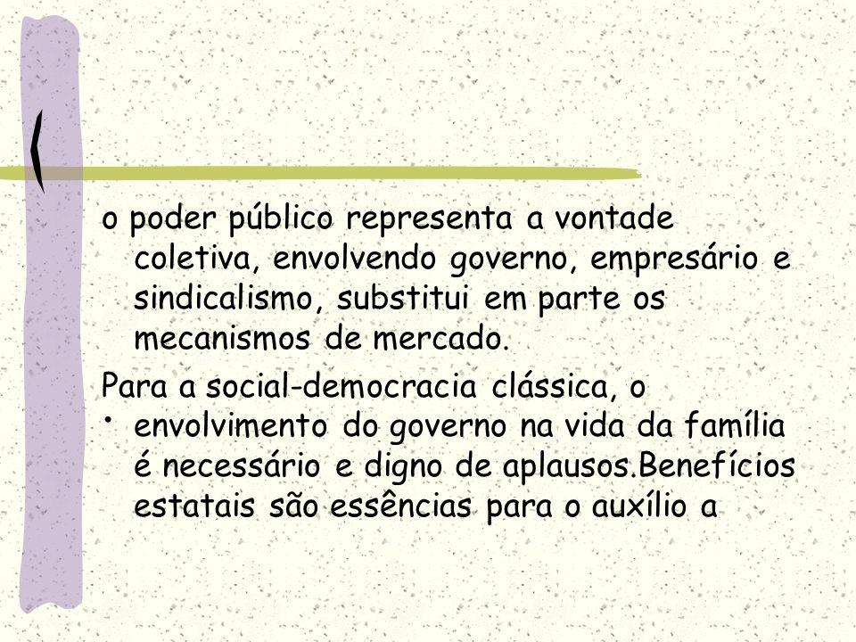 o poder público representa a vontade coletiva, envolvendo governo, empresário e sindicalismo, substitui em parte os mecanismos de mercado.