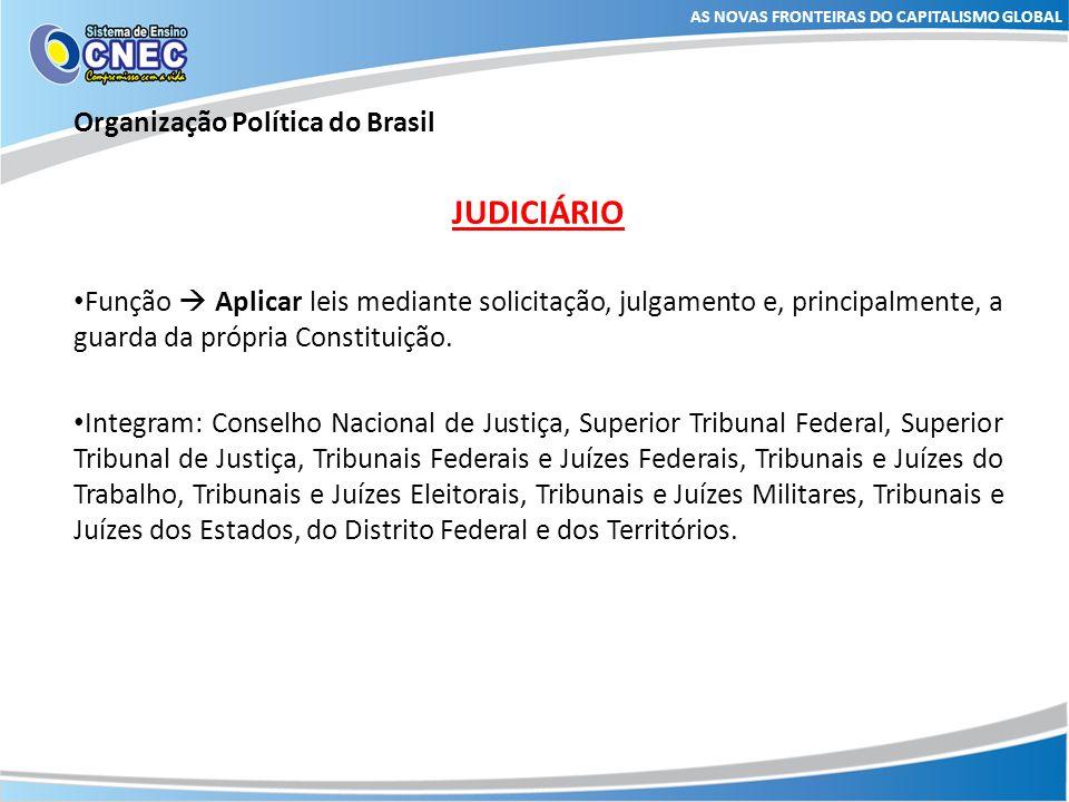 JUDICIÁRIO Organização Política do Brasil