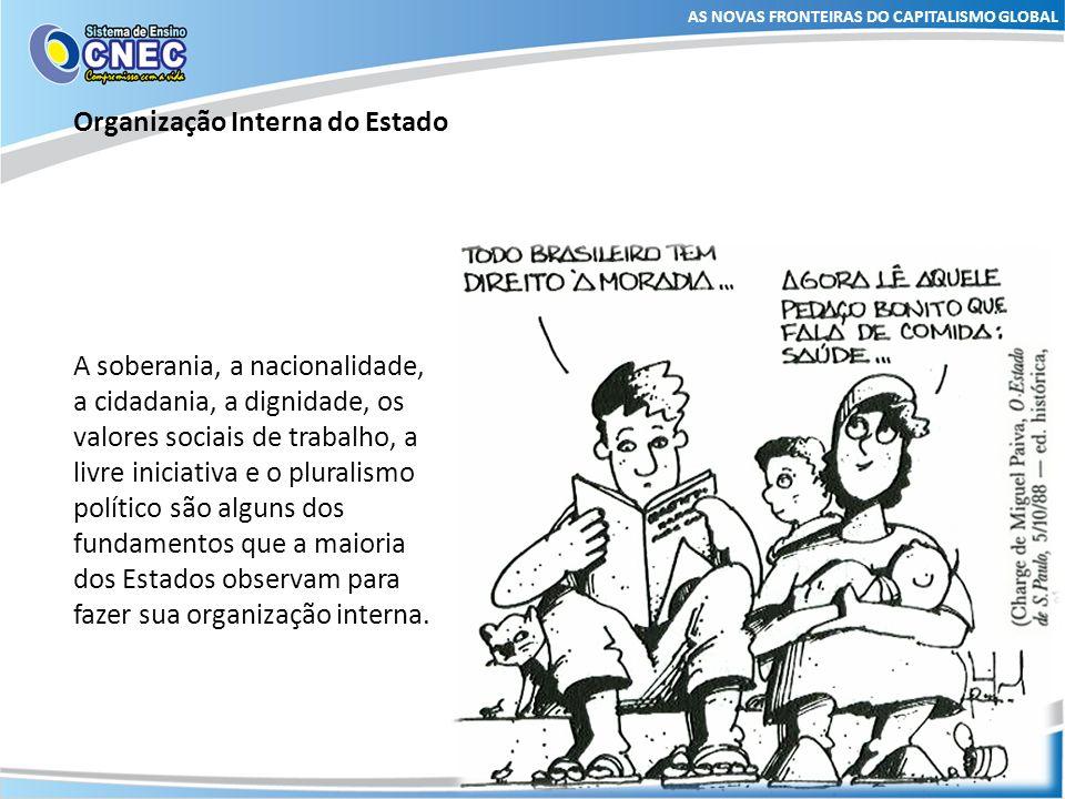 Organização Interna do Estado