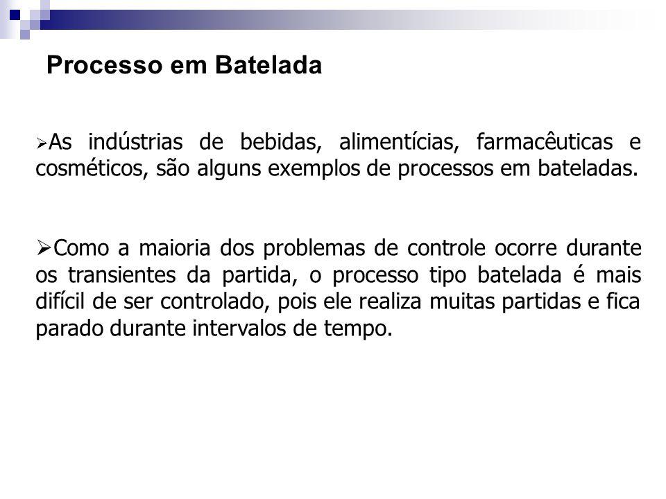 Processo em BateladaAs indústrias de bebidas, alimentícias, farmacêuticas e cosméticos, são alguns exemplos de processos em bateladas.