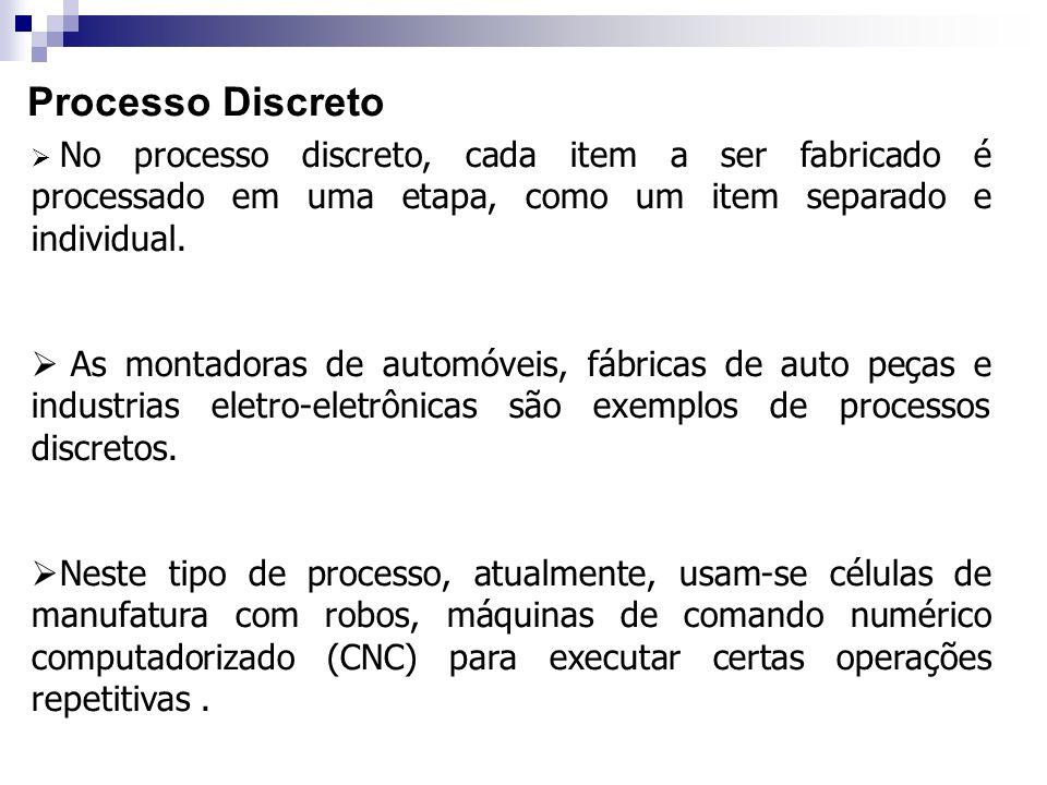 Processo DiscretoNo processo discreto, cada item a ser fabricado é processado em uma etapa, como um item separado e individual.