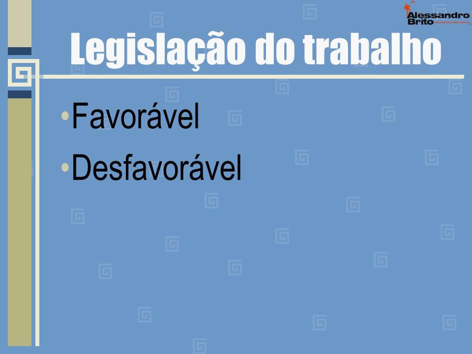 Legislação do trabalho