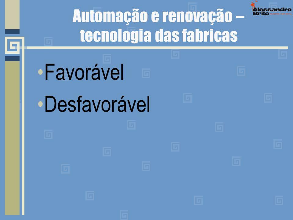 Automação e renovação – tecnologia das fabricas
