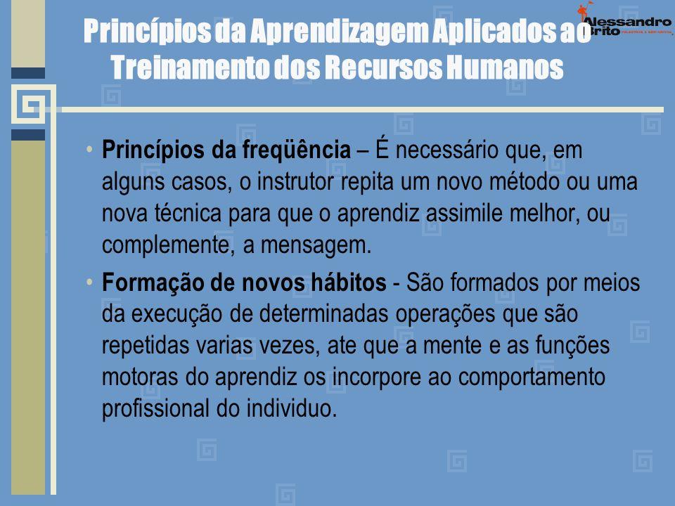 Princípios da Aprendizagem Aplicados ao Treinamento dos Recursos Humanos