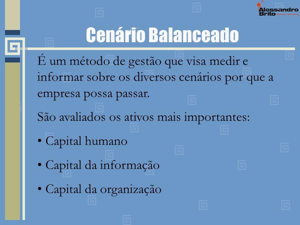 Cenário BalanceadoÉ um método de gestão que visa medir e informar sobre os diversos cenários por que a empresa possa passar.