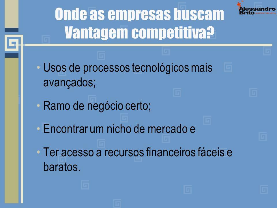 Onde as empresas buscam Vantagem competitiva