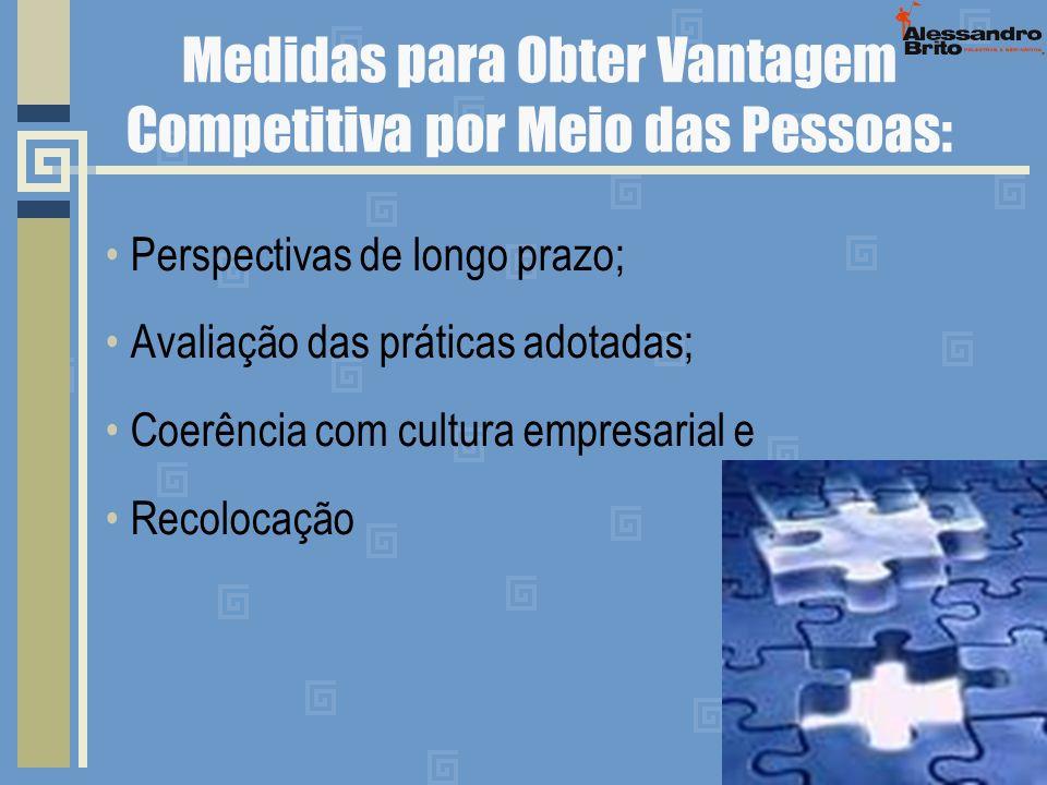 Medidas para Obter Vantagem Competitiva por Meio das Pessoas: