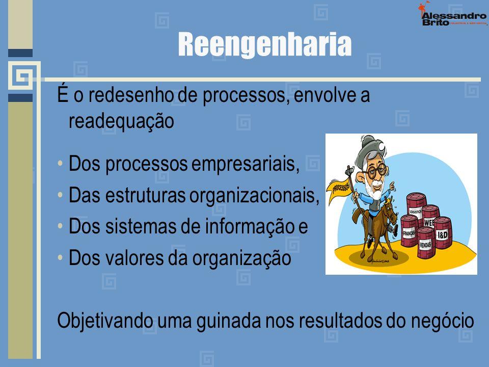 Reengenharia É o redesenho de processos, envolve a readequação