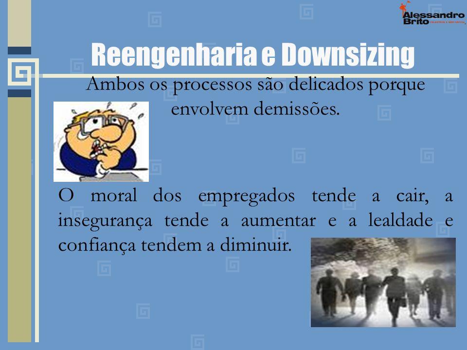 Reengenharia e Downsizing