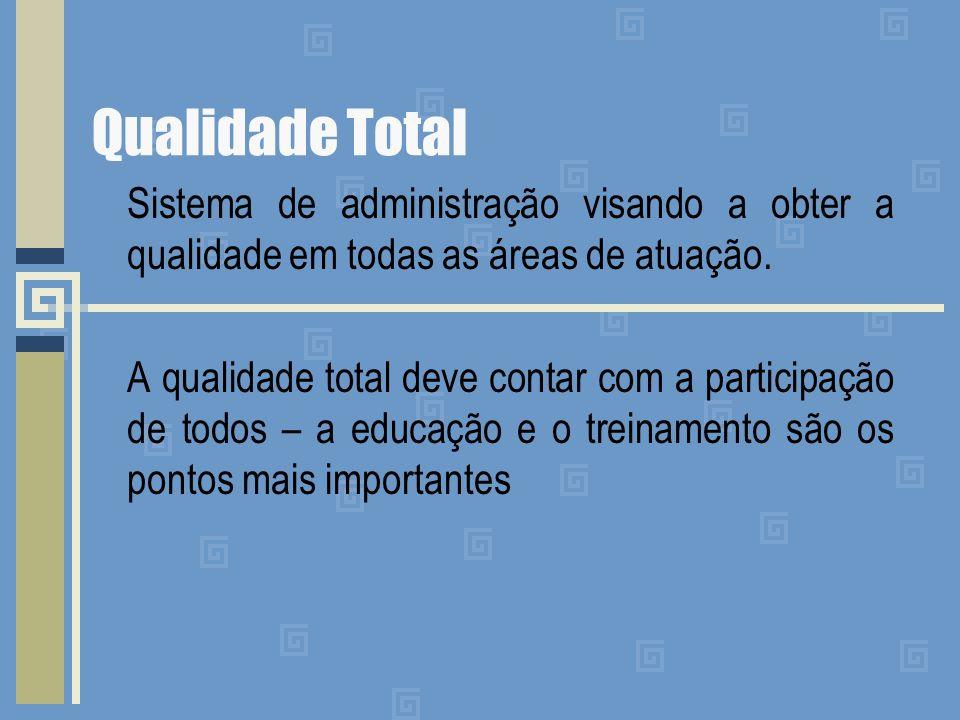 Qualidade Total Sistema de administração visando a obter a qualidade em todas as áreas de atuação.